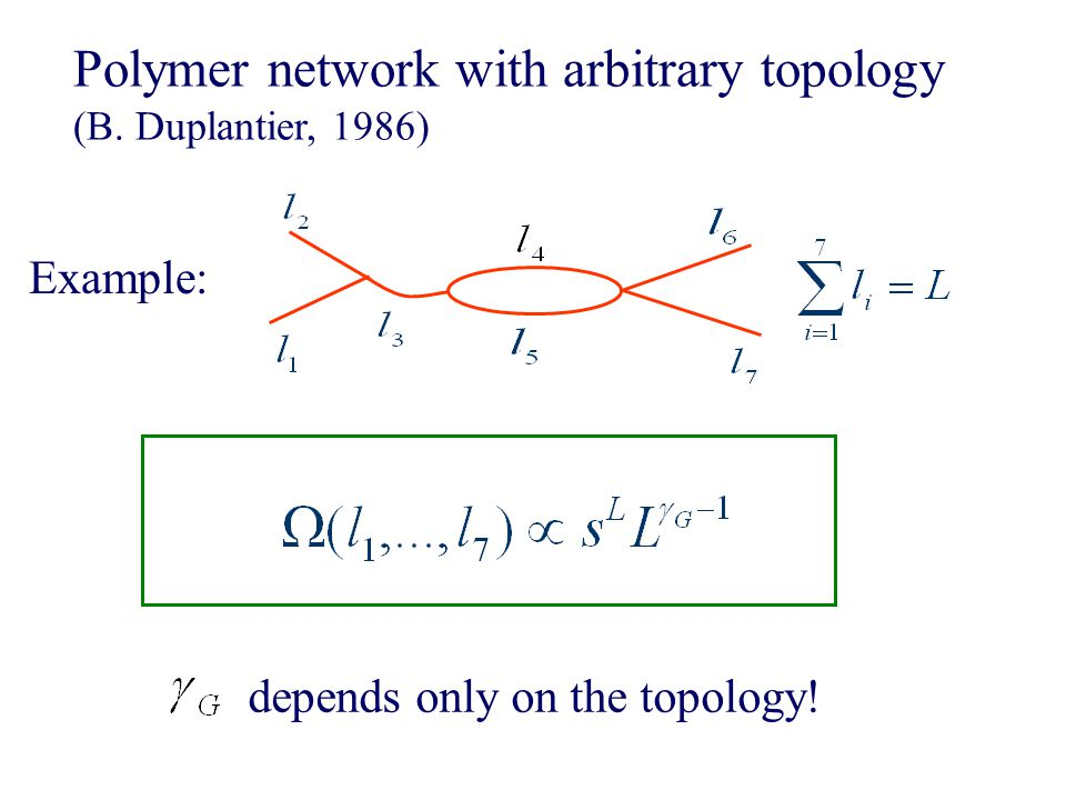depends only on the topology! Polymer network with arbitrary topology (B. Duplantier, 1986) Example: