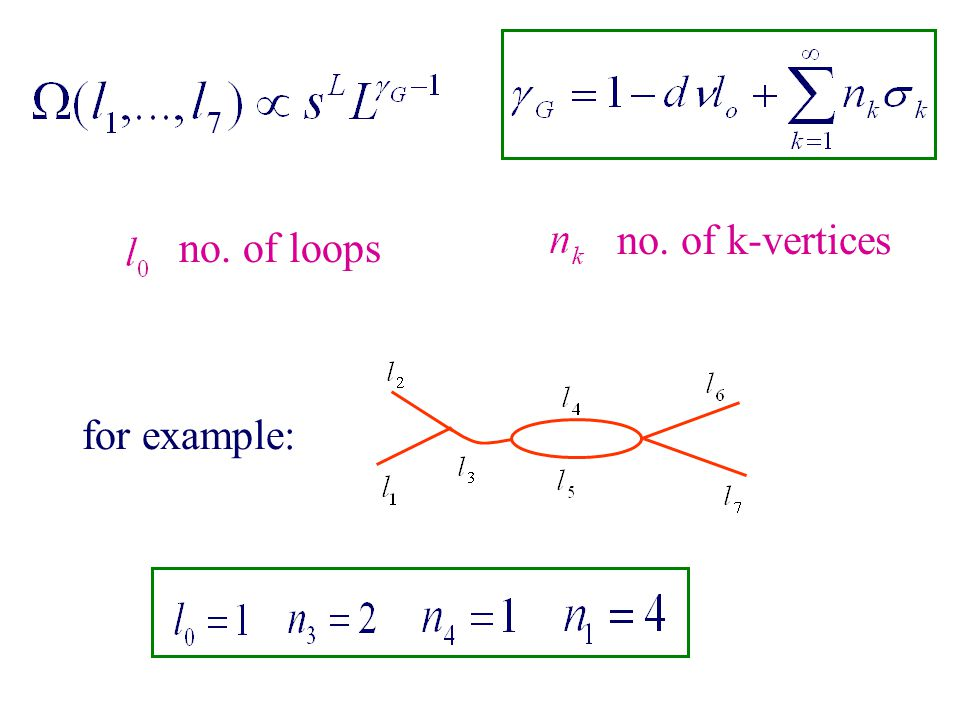 no. of k-vertices no. of loops for example: