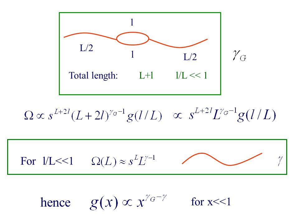 L/2 l l Total length: L+l l/L << 1 For l/L<<1 for x<<1 hence