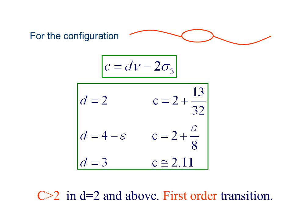 For the configuration C>2 in d=2 and above. First order transition.