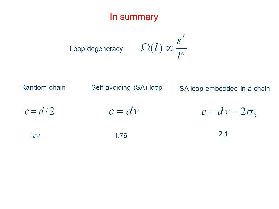 Random chainSelf-avoiding (SA) loop SA loop embedded in a chain 3/2 1.76 2.1 In summary Loop degeneracy: