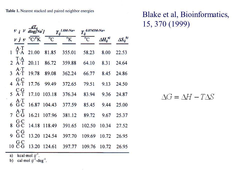 Blake et al, Bioinformatics, 15, 370 (1999)