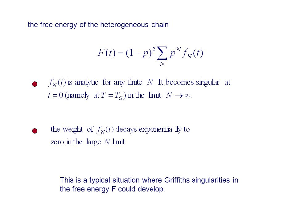 the free energy of the heterogeneous chain This is a typical situation where Griffiths singularities in the free energy F could develop.