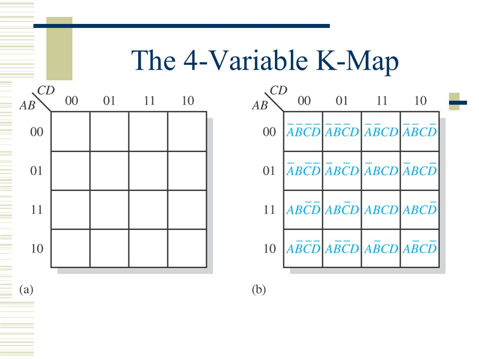 The 4-Variable K-Map