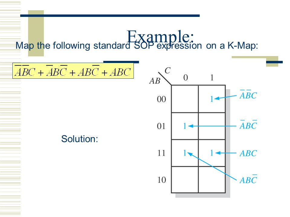Example: Map the following standard SOP expression on a K-Map: Solution: