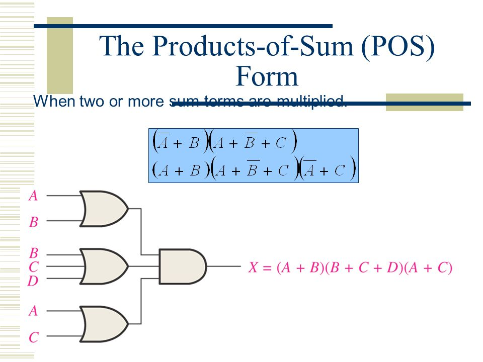 The Products-of-Sum (POS) Form When two or more sum terms are multiplied.