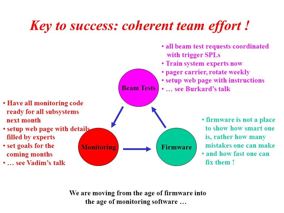 Key to success: coherent team effort .
