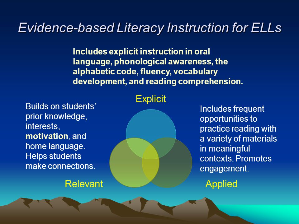 Explicit Applied Relevant Builds on students' prior knowledge, interests, motivation, and home language.