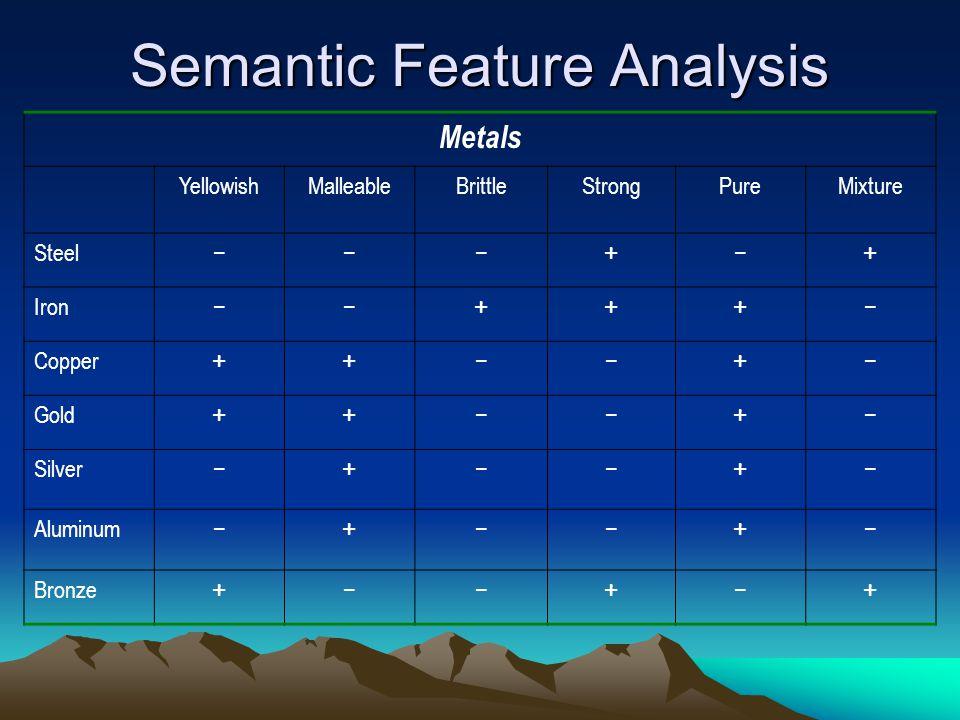 Semantic Feature Analysis Metals YellowishMalleableBrittleStrongPureMixture Steel ---+-+ Iron --+++- Copper ++--+- Gold ++--+- Silver -+--+- Aluminum -+--+- Bronze +--+-+