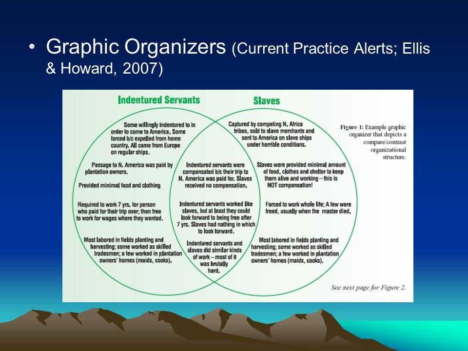 Graphic Organizers (Current Practice Alerts; Ellis & Howard, 2007)