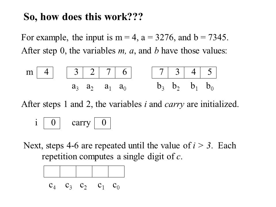 So, how does this work . For example, the input is m = 4, a = 3276, and b = 7345.