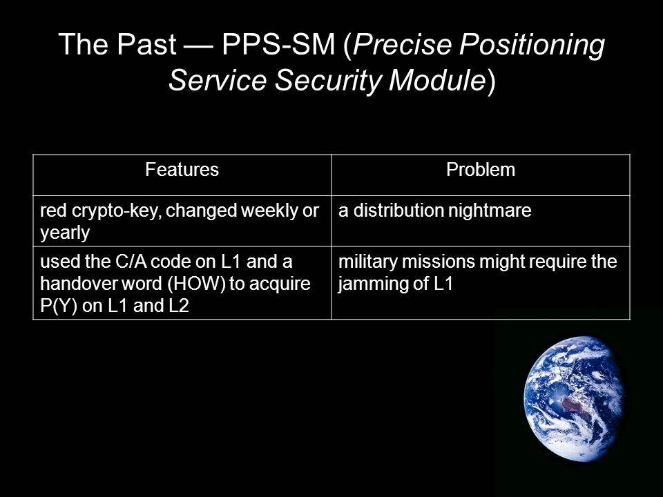 The Solution: SAASM (Selective Availability Anti-Spoofing Module) acquires the P(Y) code directly without the C/A code receivers equipped with SAASM must go through a rigorous security system during production implements both symmetric and asymmetric cryptography