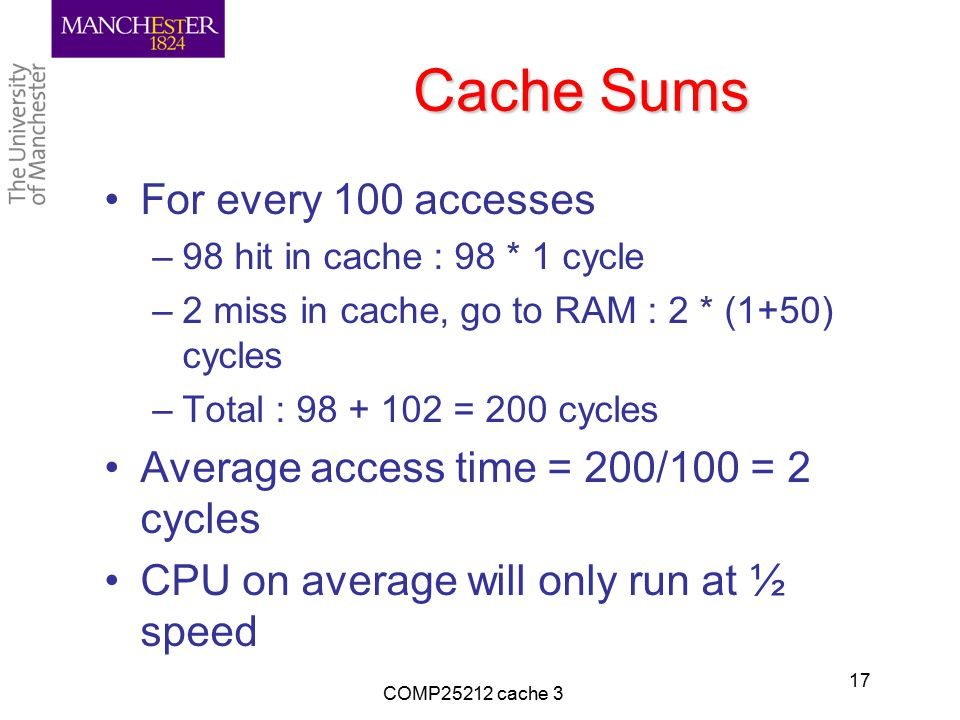 Cache Sums For every 100 accesses –98 hit in cache : 98 * 1 cycle –2 miss in cache, go to RAM : 2 * (1+50) cycles –Total : 98 + 102 = 200 cycles Average access time = 200/100 = 2 cycles CPU on average will only run at ½ speed COMP25212 cache 3 17