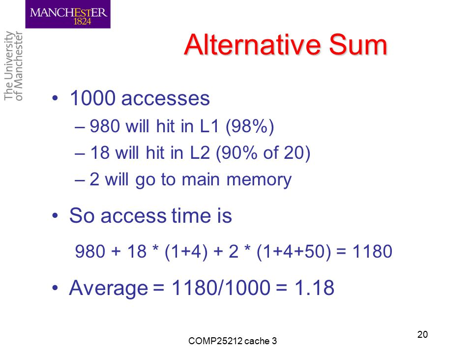 Alternative Sum 1000 accesses –980 will hit in L1 (98%) –18 will hit in L2 (90% of 20) –2 will go to main memory So access time is 980 + 18 * (1+4) +