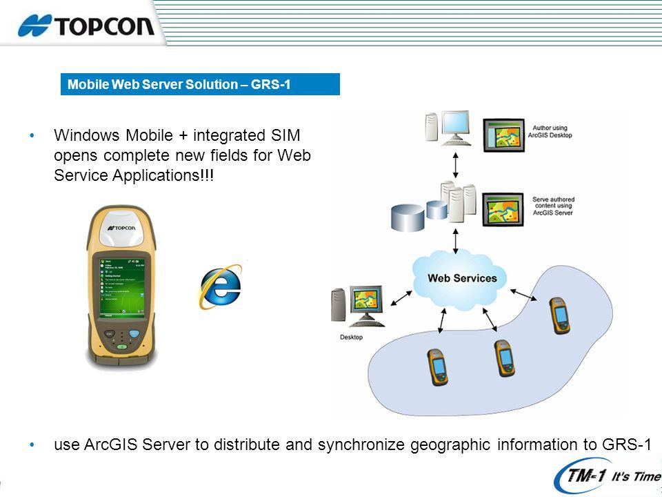Tracking Specification GPS/GLONASS L1/L2 C/A Code & Carrier, GPS L2C SBAS (WAAS/EGNOS/MSAS) Receiver Type –G - GPS L1 (std) –GD – GPS L1/L2 (Option OAF) –GGD - GPS/GLONASS L1/L2Channel (Option OAF) 72 channels –Cold Tracking< 30sec –Warm Tracking< 10sec –Reacquisition< 1sec