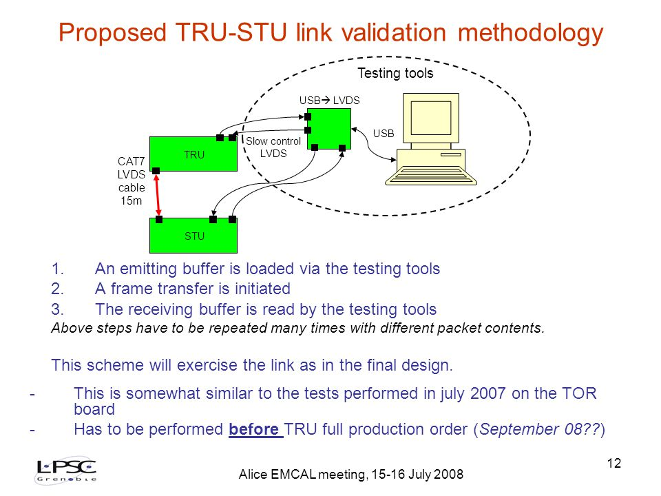 Alice EMCAL meeting, 15-16 July 2008 12 Proposed TRU-STU link validation methodology 1.An emitting buffer is loaded via the testing tools 2.A frame transfer is initiated 3.The receiving buffer is read by the testing tools Above steps have to be repeated many times with different packet contents.