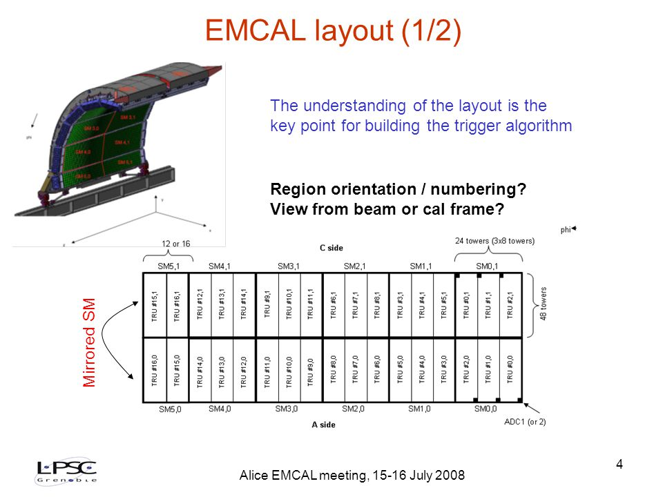 Alice EMCAL meeting, 15-16 July 2008 4 EMCAL layout (1/2) Region orientation / numbering.