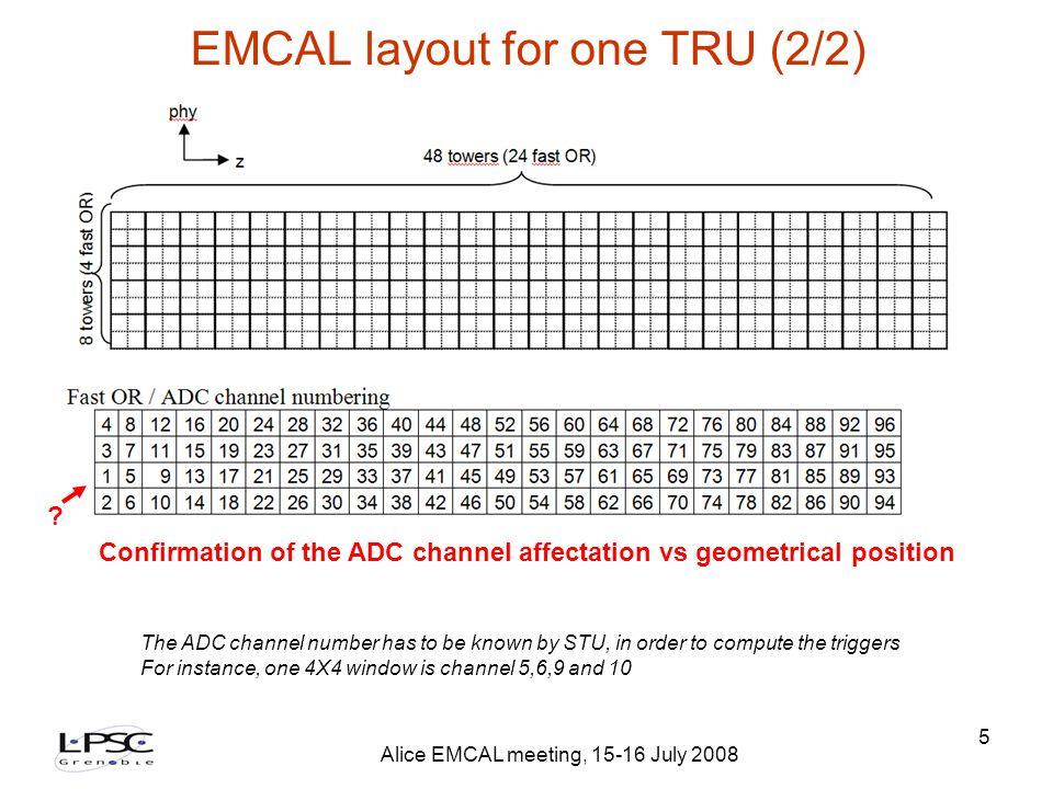Alice EMCAL meeting, 15-16 July 2008 6 Functional simulation scenario (see R.