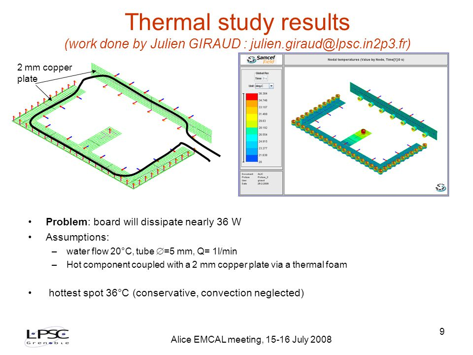 Alice EMCAL meeting, 15-16 July 2008 9 Thermal study results (work done by Julien GIRAUD : julien.giraud@lpsc.in2p3.fr) Problem: board will dissipate nearly 36 W Assumptions: –water flow 20°C, tube  =5 mm, Q= 1l/min –Hot component coupled with a 2 mm copper plate via a thermal foam hottest spot 36°C (conservative, convection neglected) 2 mm copper plate