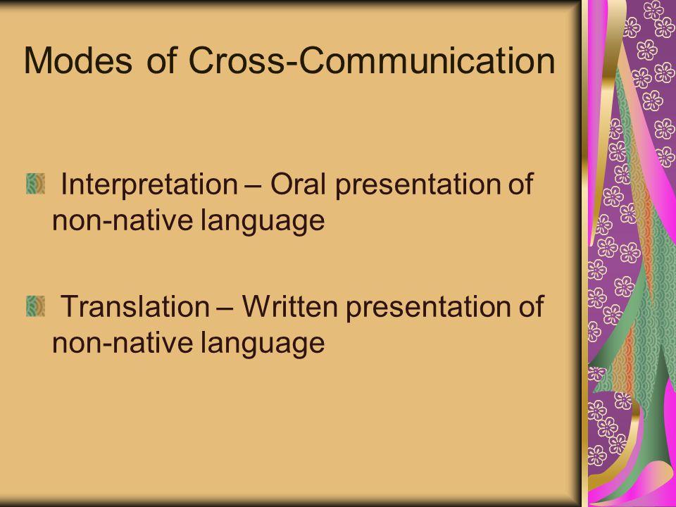 Modes of Cross-Communication Interpretation – Oral presentation of non-native language Translation – Written presentation of non-native language