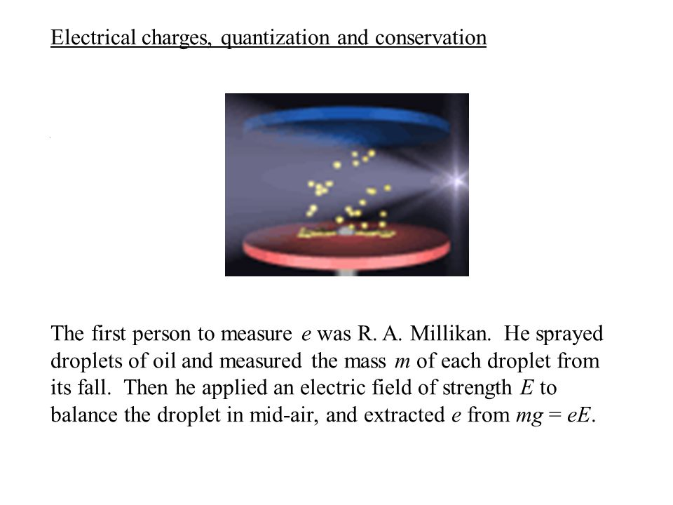 Electrical charges, quantization and conservation Electric charge is quantized, and nobody knows why! Not even quantum mechanics explains (so far) why