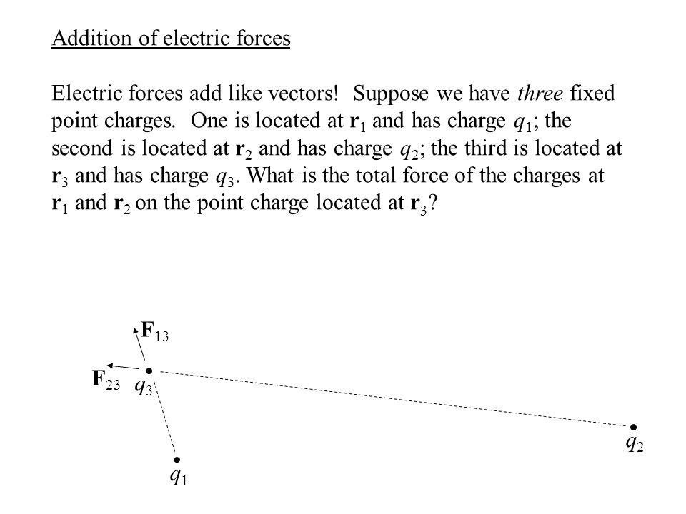 Addition of electric forces Electric forces add like vectors! Suppose we have three fixed point charges. One is located at r 1 and has charge q 1 ; th