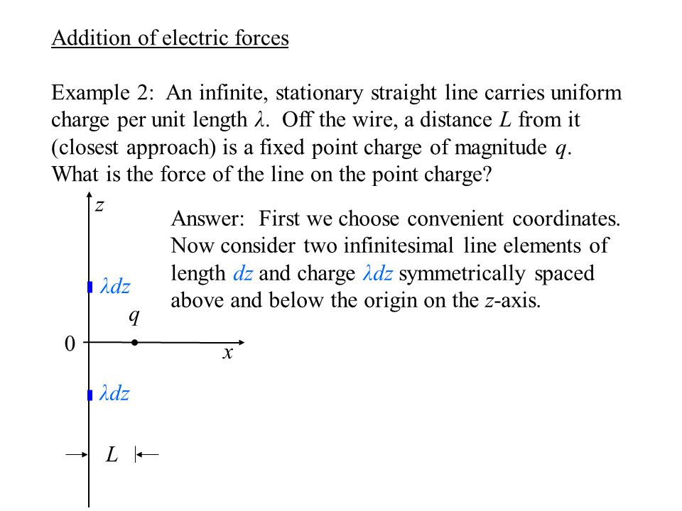 Addition of electric forces Example 2: An infinite, stationary straight line carries uniform charge per unit length λ. Off the wire, a distance L from