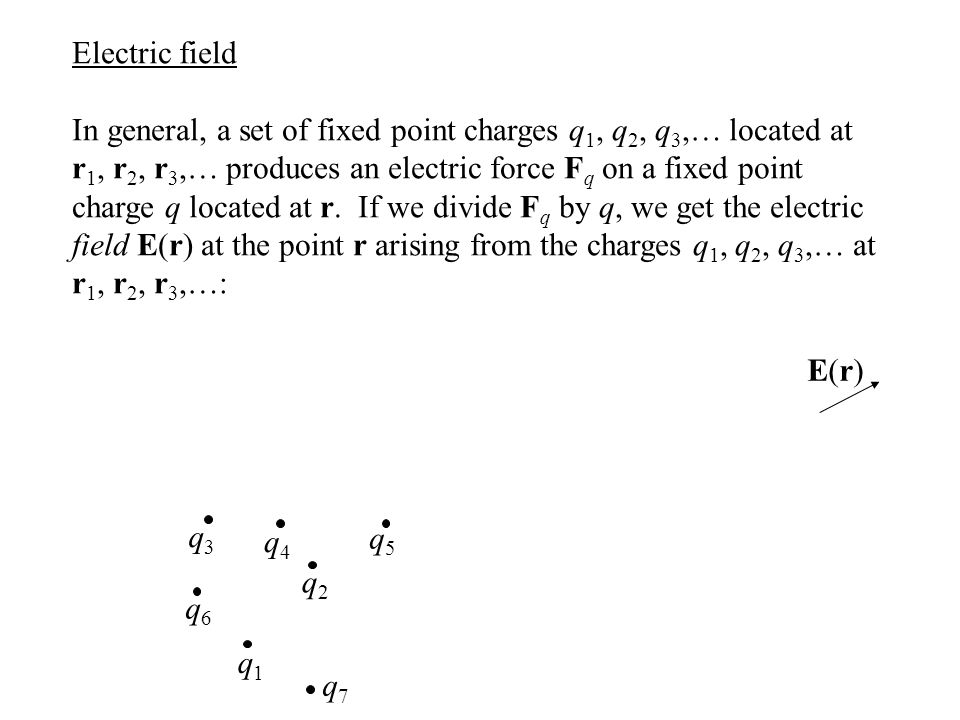 Electric field In general, a set of fixed point charges q 1, q 2, q 3,… located at r 1, r 2, r 3,… produces an electric force F q on a fixed point charge q located at r.