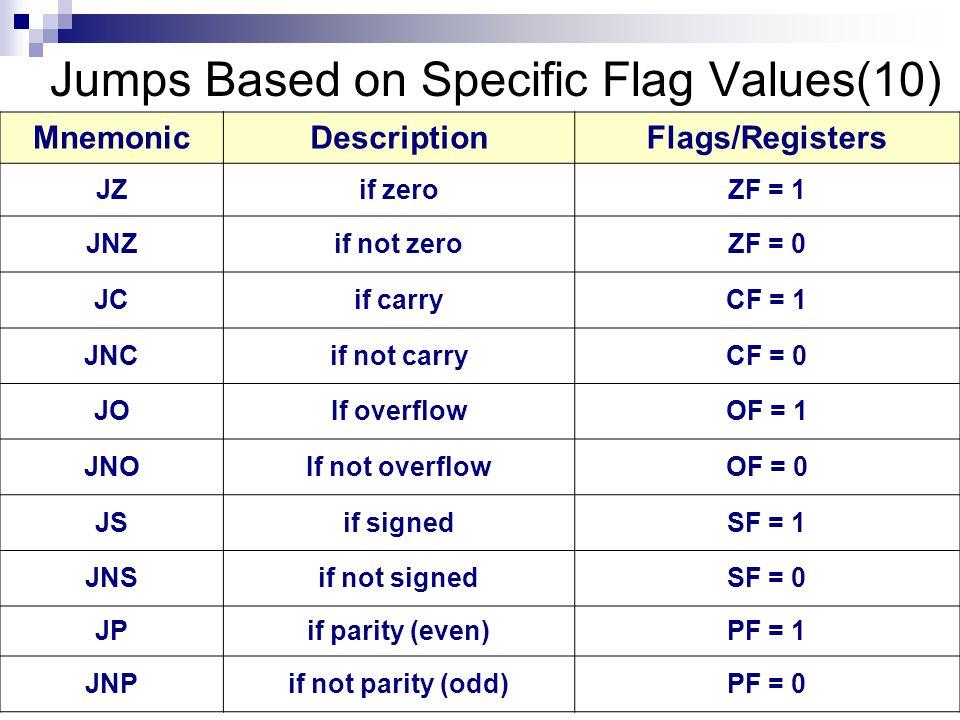 Jumps Based on Specific Flag Values(10) MnemonicDescriptionFlags/Registers JZif zeroZF = 1 JNZif not zeroZF = 0 JCif carryCF = 1 JNCif not carryCF = 0 JOIf overflowOF = 1 JNOIf not overflowOF = 0 JSif signedSF = 1 JNSif not signedSF = 0 JPif parity (even)PF = 1 JNPif not parity (odd)PF = 0