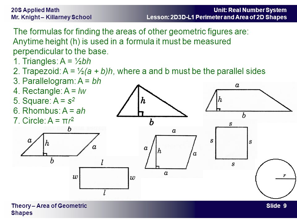20S Applied Math Mr. Knight – Killarney School Slide 9 Unit: Real Number System Lesson: 2D3D-L1 Perimeter and Area of 2D Shapes Theory – Area of Geome