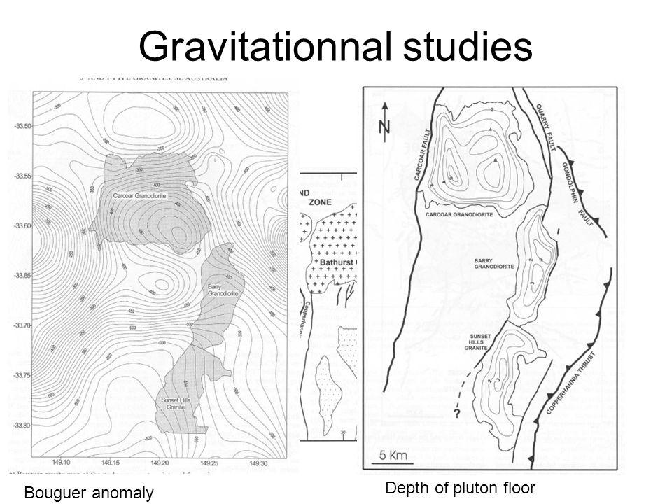 Gravitationnal studies Bouguer anomaly Depth of pluton floor
