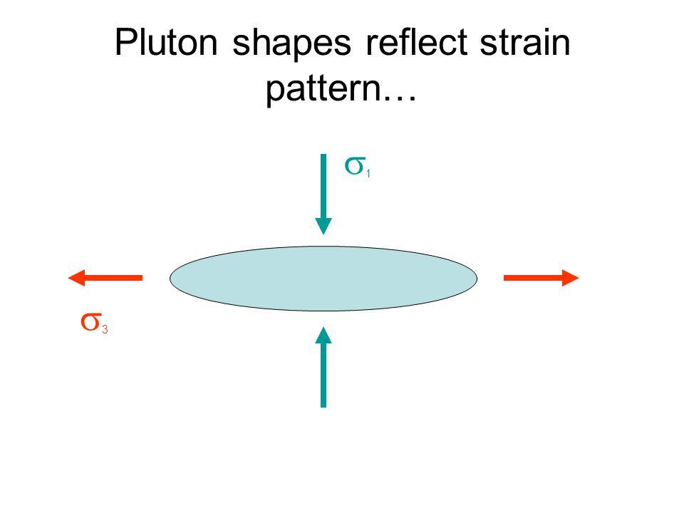 Pluton shapes reflect strain pattern… 11 33