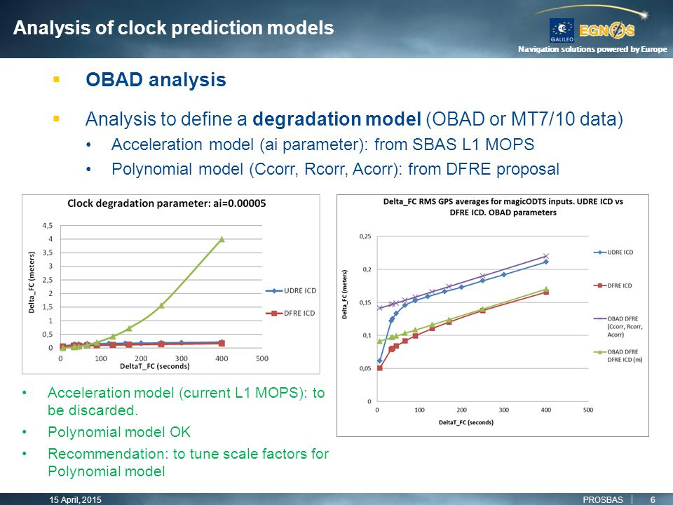 Navigation solutions powered by Europe 15 April, 2015 6  Analysis to define a degradation model (OBAD or MT7/10 data) Acceleration model (ai paramete