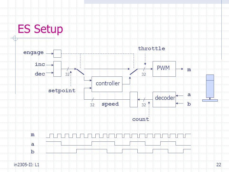 in2305-II: L122 ES Setup controller inc engage dec 32 PWM decoder m a b setpoint speed count throttle 32 m a b