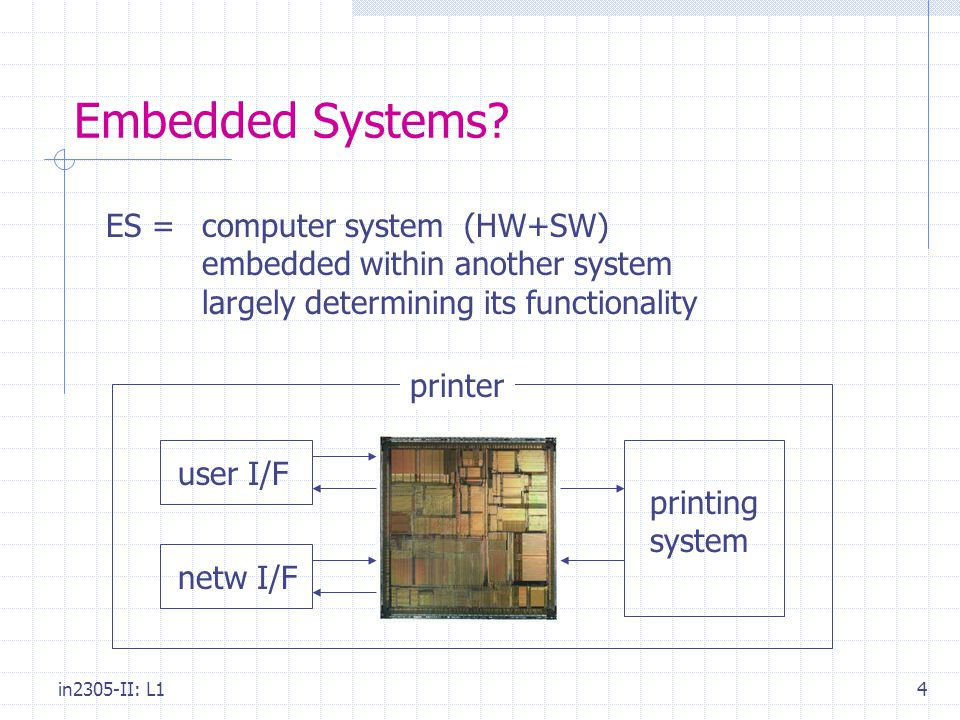 in2305-II: L14 Embedded Systems.