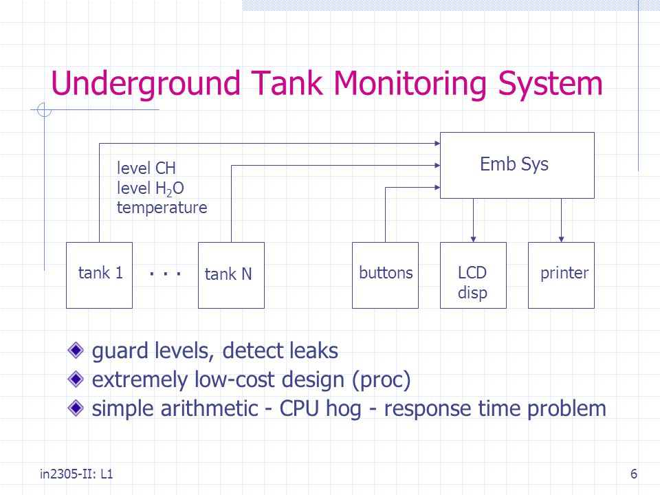 in2305-II: L16 Underground Tank Monitoring System guard levels, detect leaks extremely low-cost design (proc) simple arithmetic - CPU hog - response t