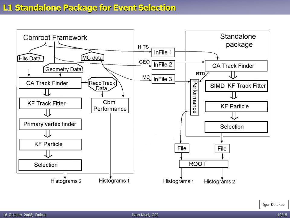 16 October 2008, DubnaIvan Kisel, GSI10/15 L1 Standalone Package for Event Selection Igor Kulakov