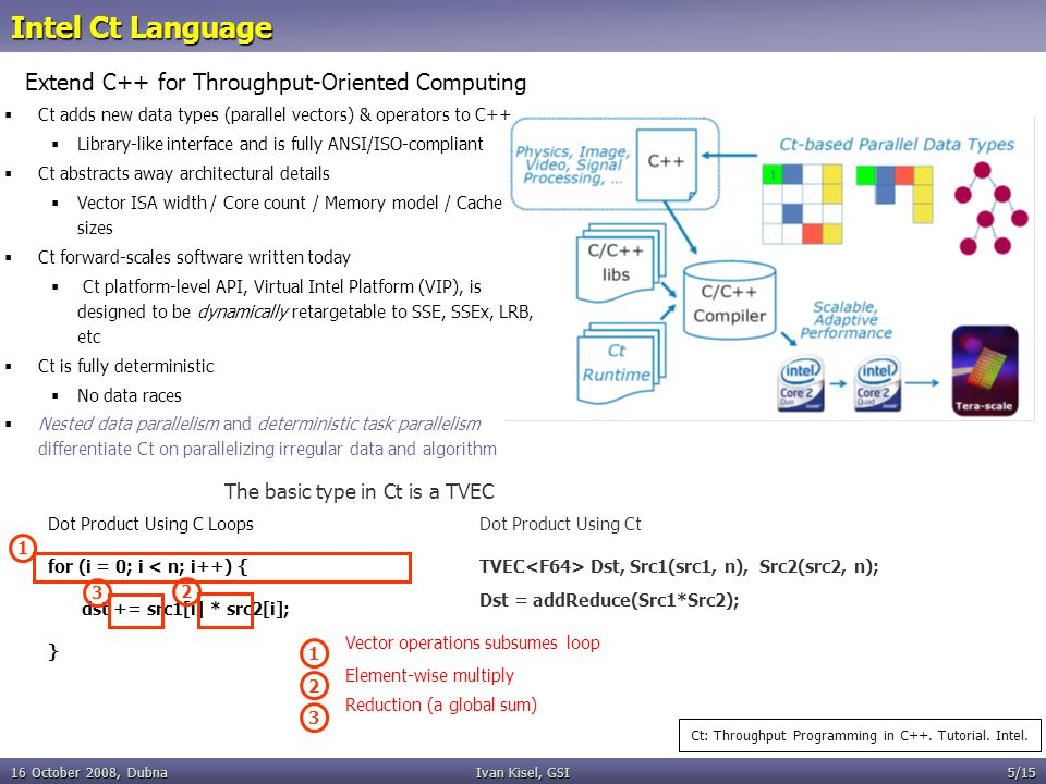 16 October 2008, DubnaIvan Kisel, GSI5/15 Intel Ct Language Ct: Throughput Programming in C++.