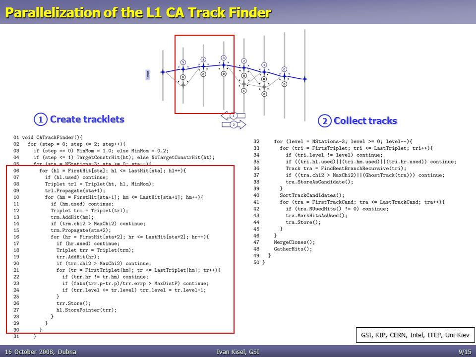 16 October 2008, DubnaIvan Kisel, GSI9/15 Parallelization of the L1 CA Track Finder 1 Create tracklets 2 Collect tracks GSI, KIP, CERN, Intel, ITEP, Uni-Kiev