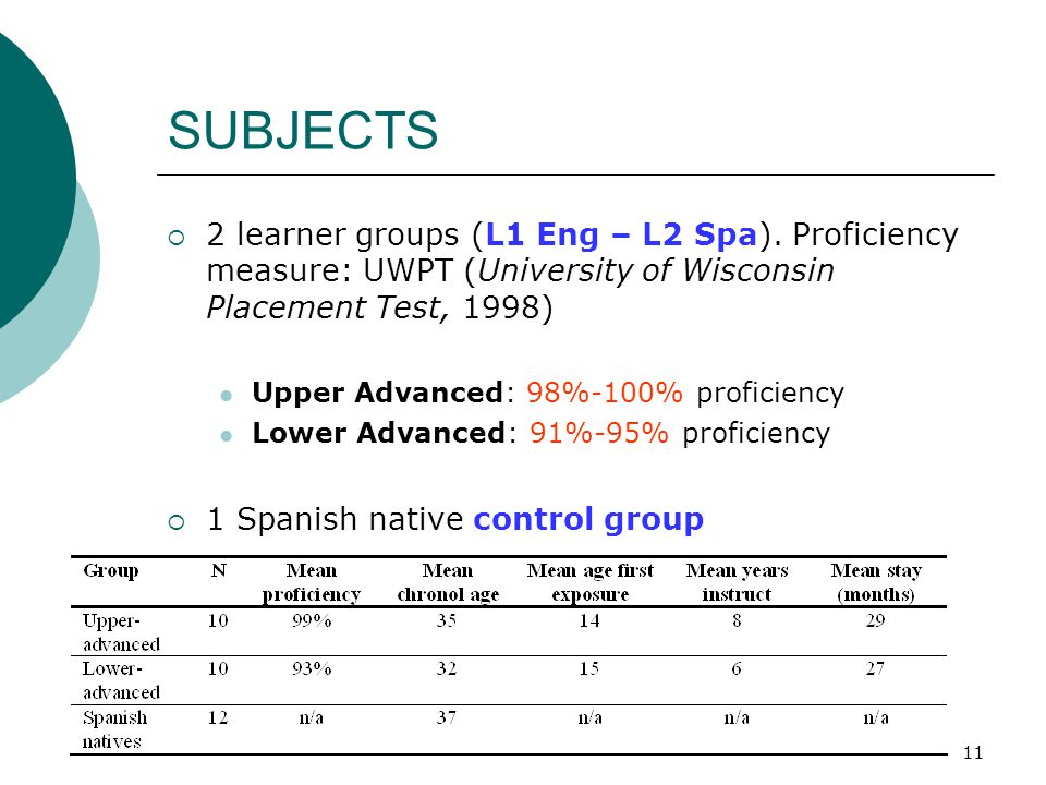 11 SUBJECTS  2 learner groups (L1 Eng – L2 Spa).