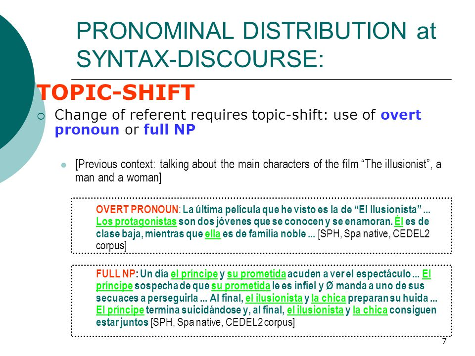 7 PRONOMINAL DISTRIBUTION at SYNTAX-DISCOURSE: TOPIC-SHIFT  Change of referent requires topic-shift: use of overt pronoun or full NP [Previous context: talking about the main characters of the film The illusionist , a man and a woman] OVERT PRONOUN : La última película que he visto es la de El Ilusionista ...