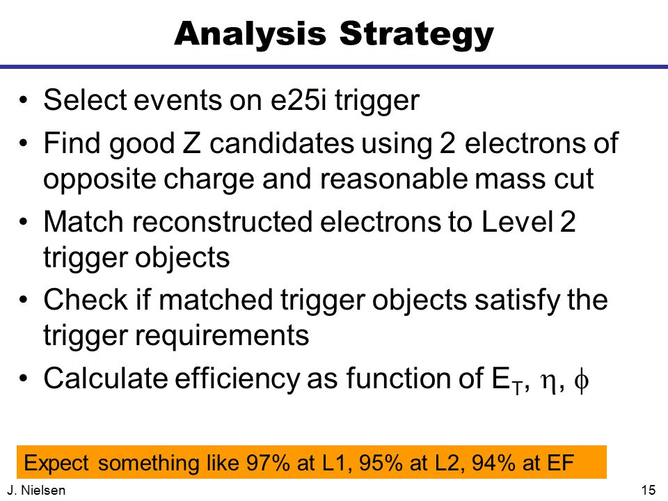 J. Nielsen15 Analysis Strategy Select events on e25i trigger Find good Z candidates using 2 electrons of opposite charge and reasonable mass cut Match