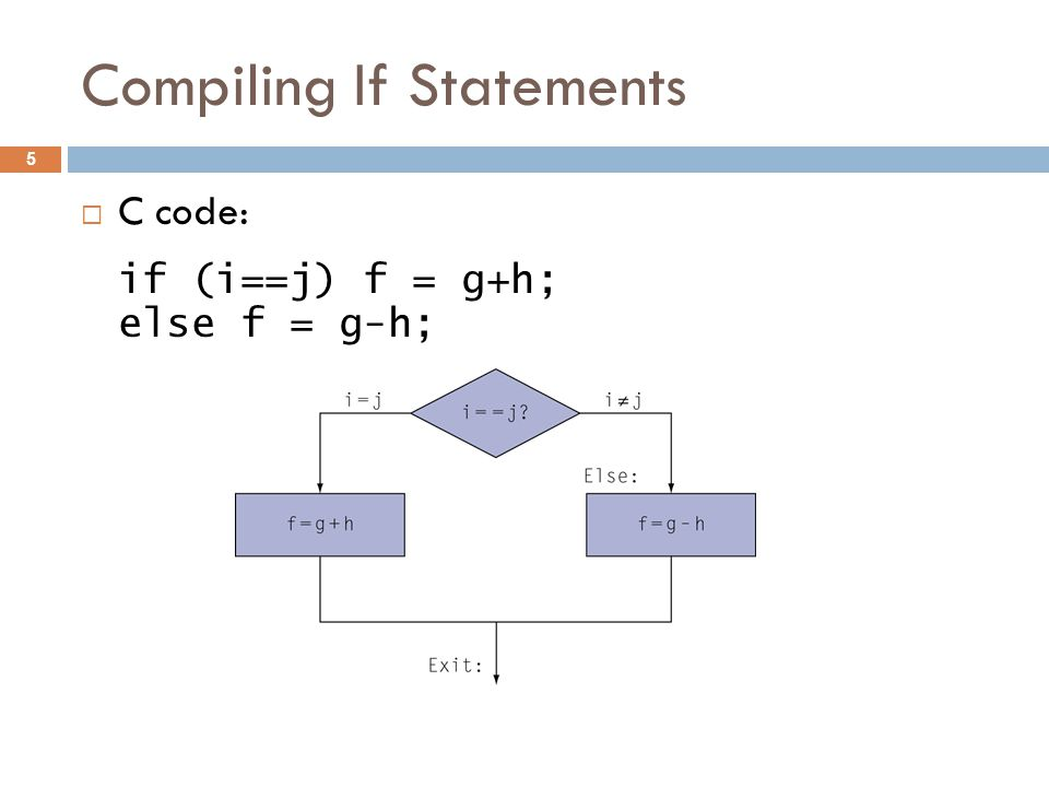 Compiling If Statements  C code: if (i==j) f = g+h; else f = g-h; 5