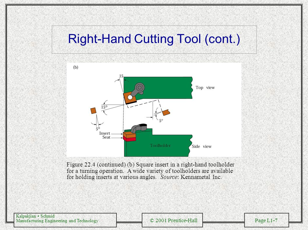 Kalpakjian Schmid Manufacturing Engineering and Technology © 2001 Prentice-Hall Page L1-8 General Recommendations for Turning Tool Angles