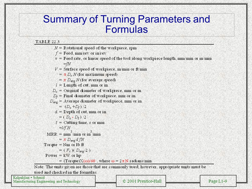 Kalpakjian Schmid Manufacturing Engineering and Technology © 2001 Prentice-Hall Page L1-9 Summary of Turning Parameters and Formulas