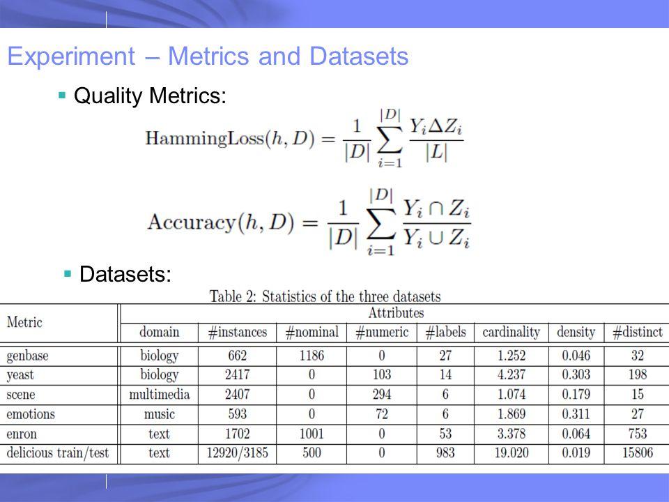 Experiment – Metrics and Datasets  Quality Metrics:  Datasets: