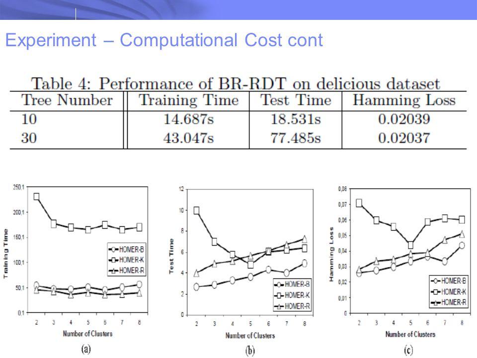 Experiment – Computational Cost cont