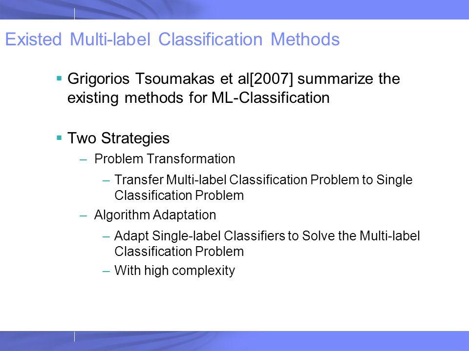 Problem Transformation Approaches  Label Powerset (LP) –Label Powerset considers each unique subset of labels that exists in the multi-label dataset as a single label L1L2L3 L1 L2 L3  Binary Relevance (BR) –Binary Relevance learns one binary classier for each label L1 L2 L3 L4 Classifier L1+L2+L3+ L1-L2-L3- Classifier1Classifier2Classifier3