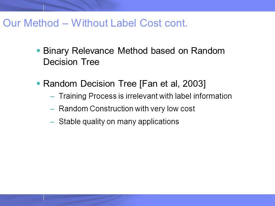 Experiment – Computational Cost cont.