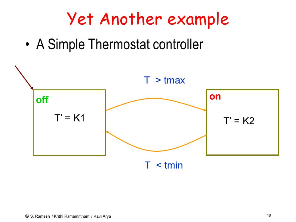 © S. Ramesh / Krithi Ramamritham / Kavi Arya 49 Yet Another example A Simple Thermostat controller T > tmax T < tmin on off T' = K1 T' = K2